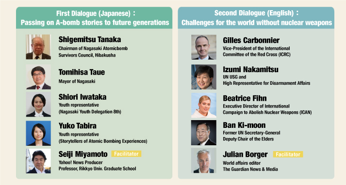 Speakers of the online event